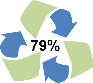 recycle-1730163_960_720
